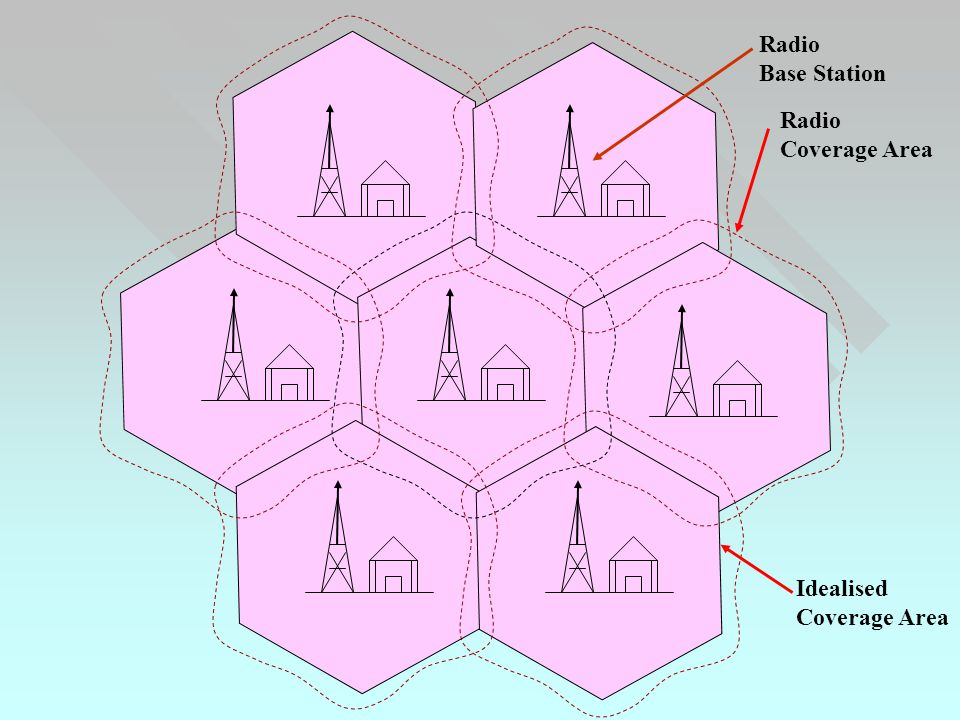Radio Base Station Radio Coverage Area Idealised Coverage Area