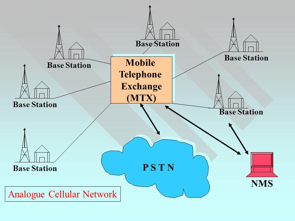 Mobile Telephone Exchange (MTX)