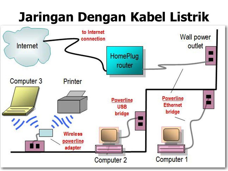 Jaringan Dengan Kabel Listrik