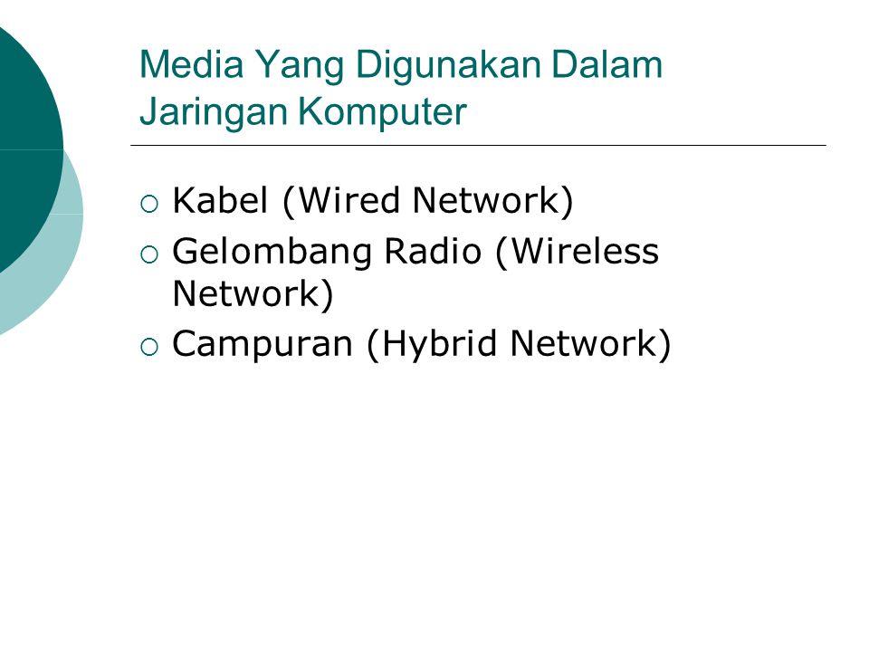 Media Yang Digunakan Dalam Jaringan Komputer