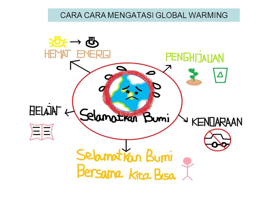 CARA CARA MENGATASI GLOBAL WARMING