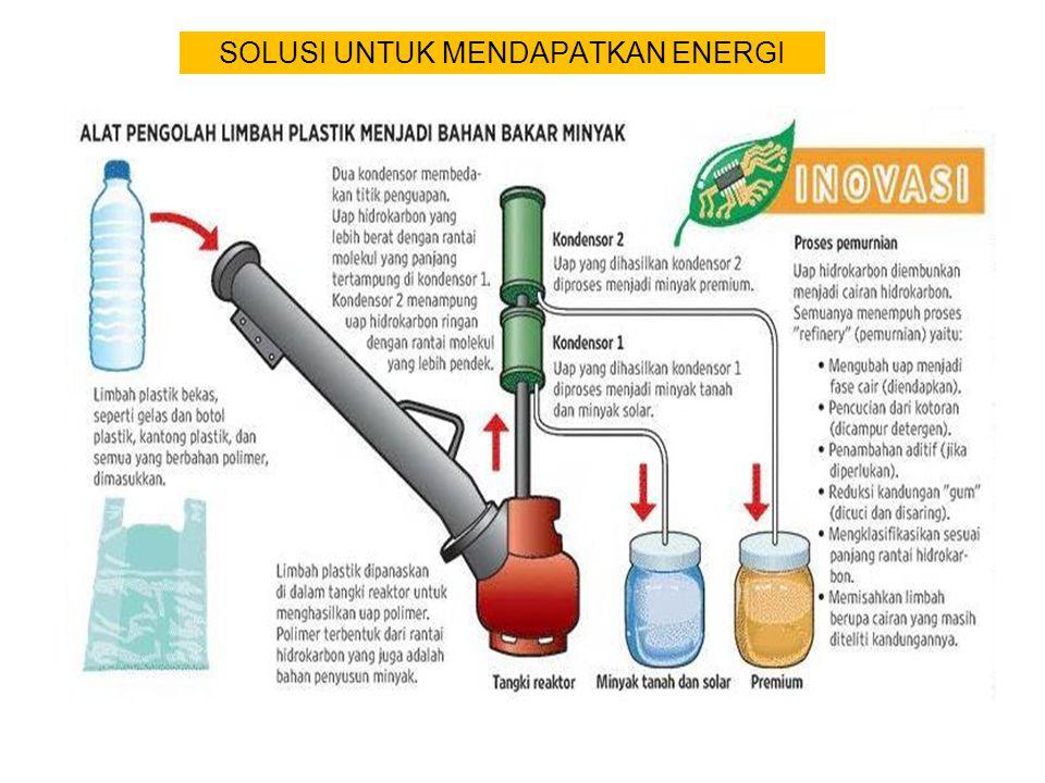 SOLUSI UNTUK MENDAPATKAN ENERGI