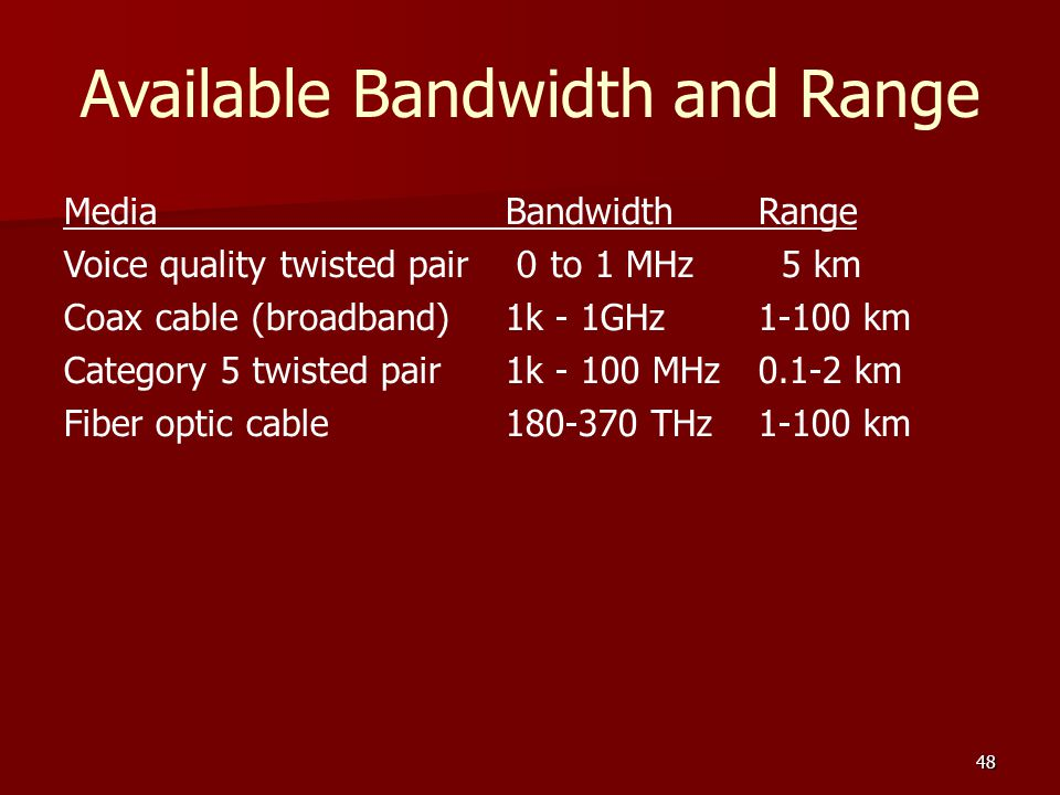 Available Bandwidth and Range