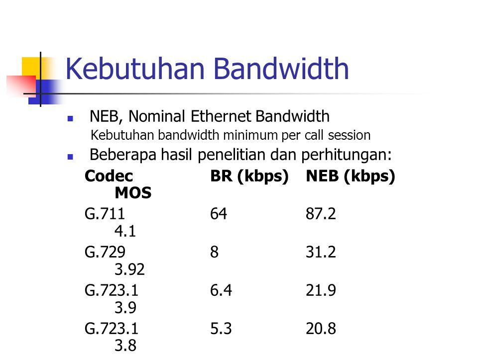 Kebutuhan Bandwidth NEB, Nominal Ethernet Bandwidth