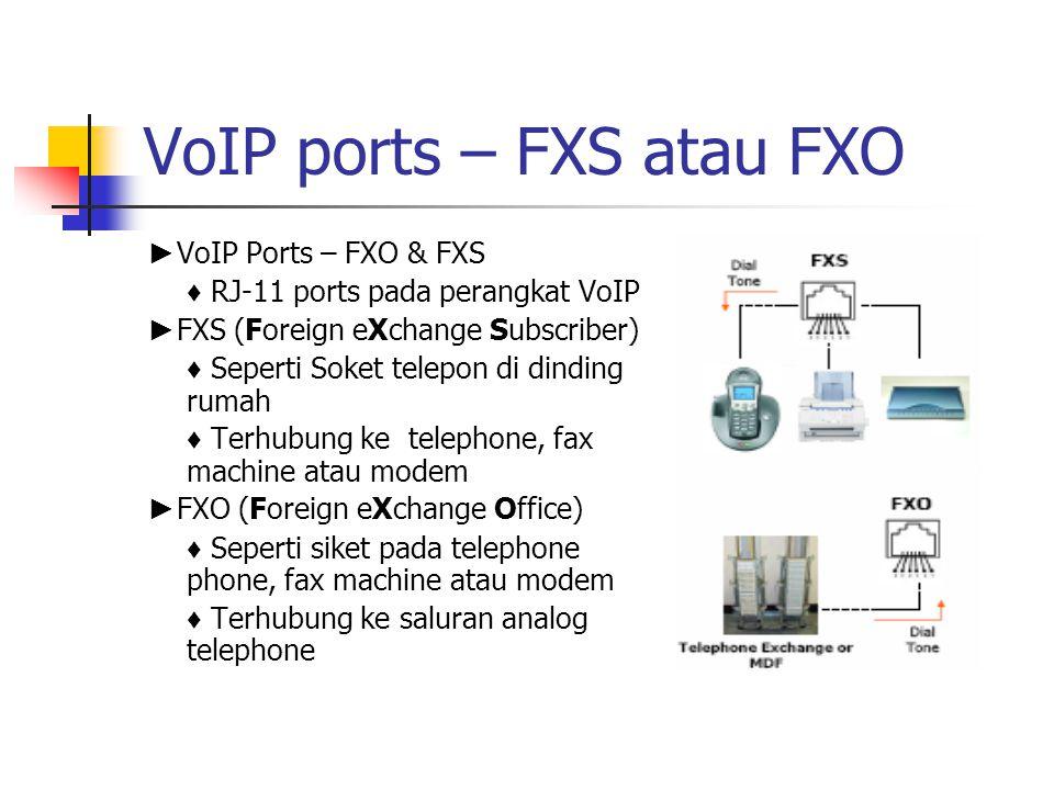 VoIP ports – FXS atau FXO