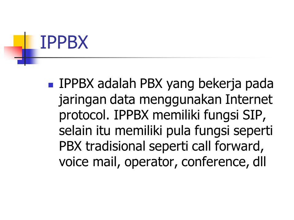 IPPBX