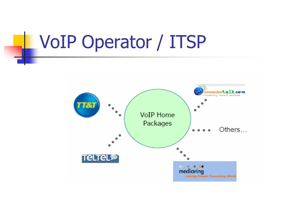 VoIP Operator / ITSP