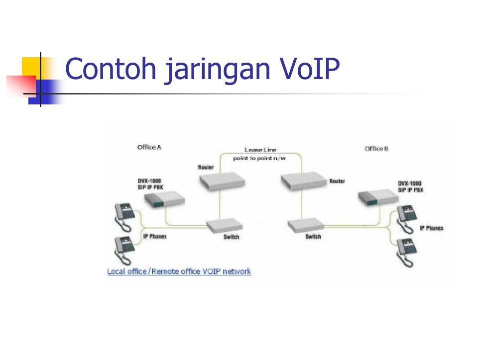 Contoh jaringan VoIP