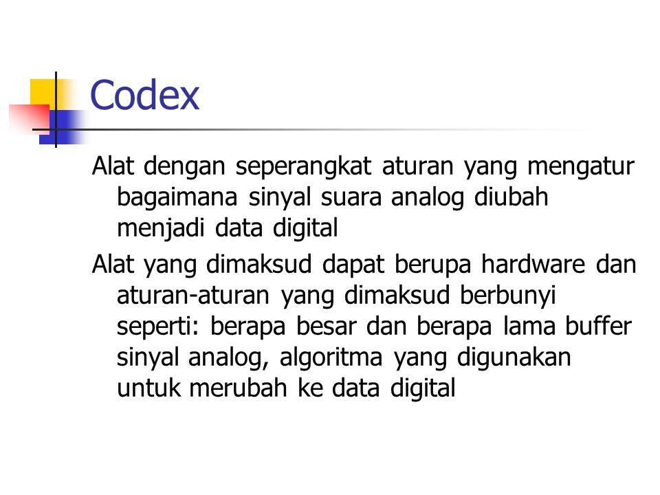 Codex Alat dengan seperangkat aturan yang mengatur bagaimana sinyal suara analog diubah menjadi data digital.