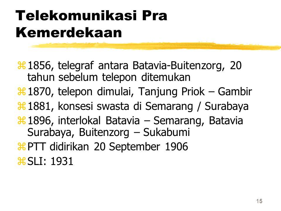 Telekomunikasi Pra Kemerdekaan