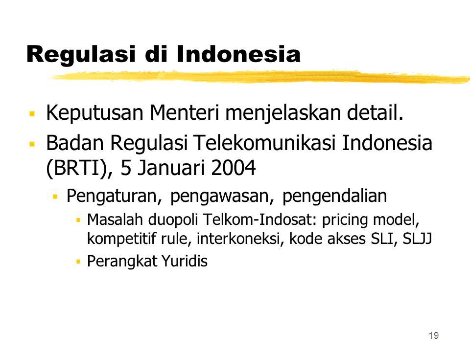 Regulasi di Indonesia Keputusan Menteri menjelaskan detail.