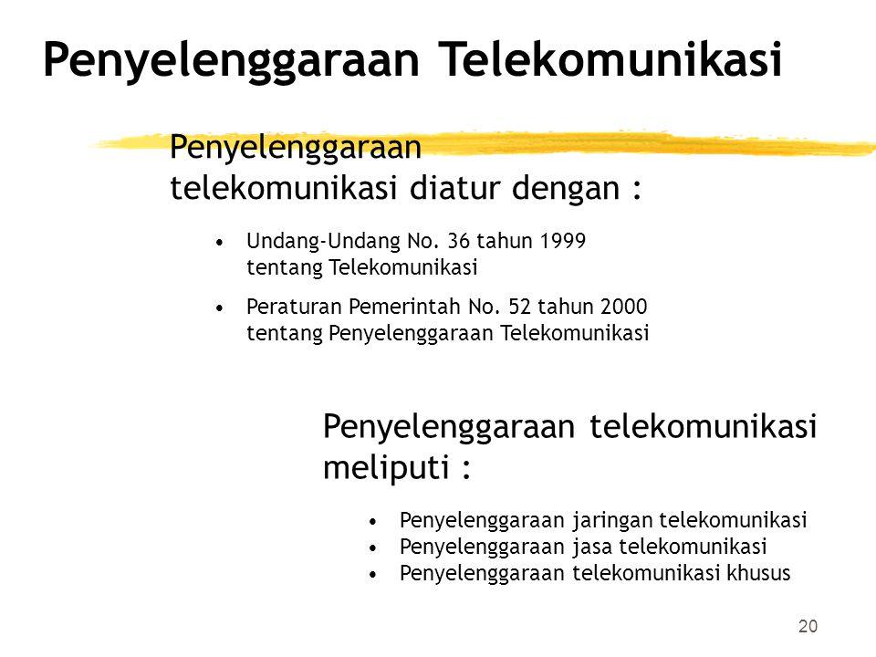 Penyelenggaraan Telekomunikasi