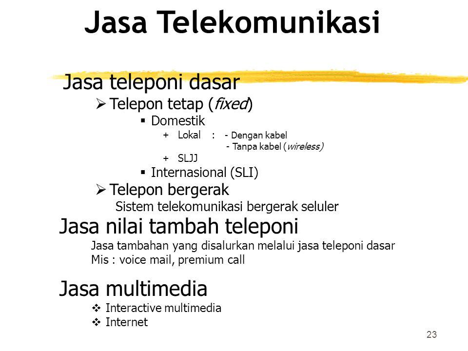 Jasa Telekomunikasi Jasa teleponi dasar Jasa nilai tambah teleponi