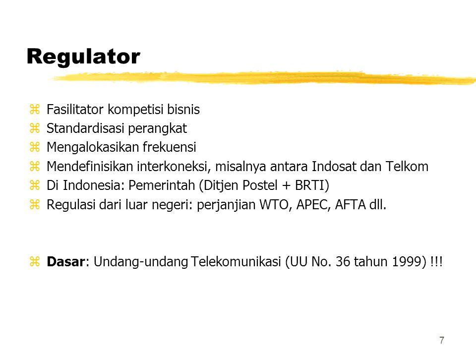 Regulator Fasilitator kompetisi bisnis Standardisasi perangkat