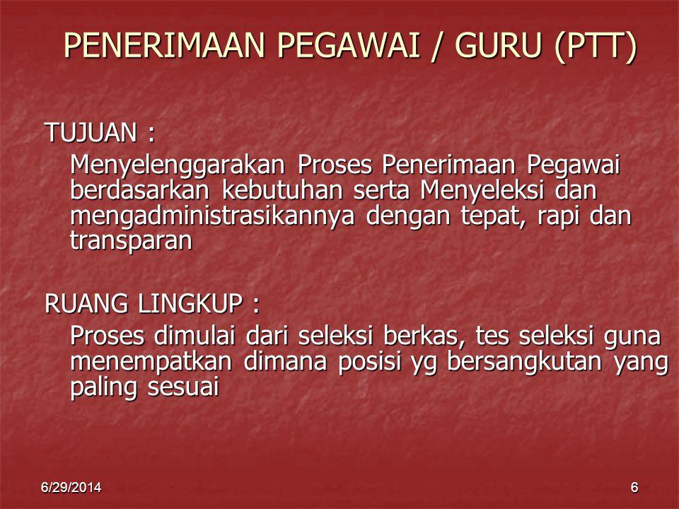 PENERIMAAN PEGAWAI / GURU (PTT)
