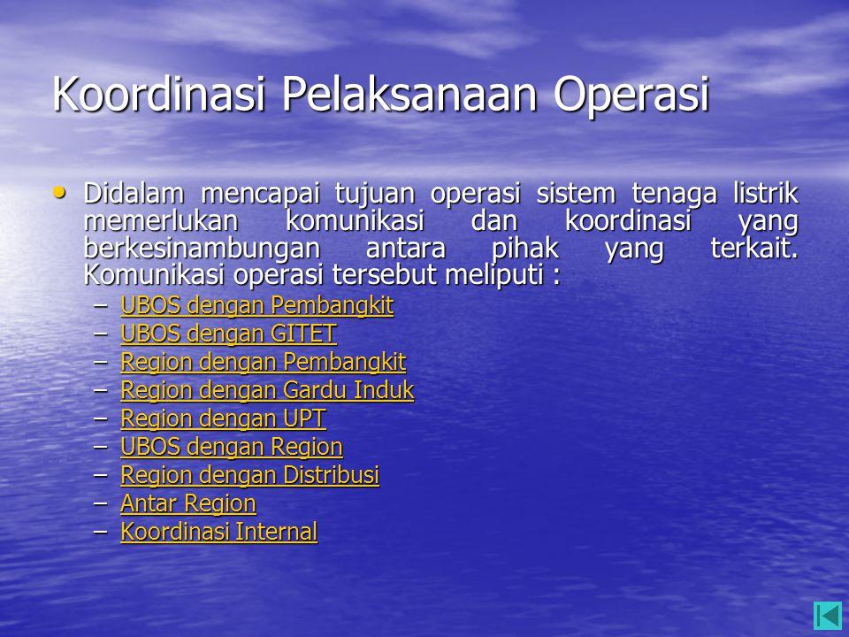 Koordinasi Pelaksanaan Operasi
