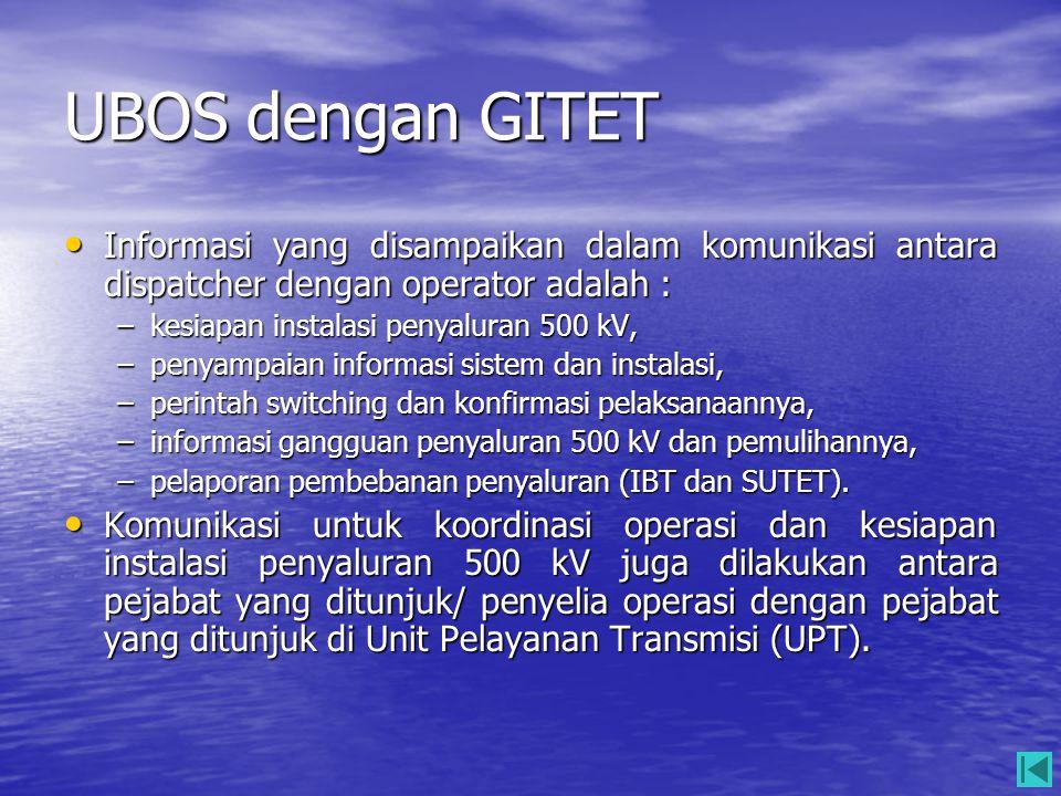 UBOS dengan GITET Informasi yang disampaikan dalam komunikasi antara dispatcher dengan operator adalah :