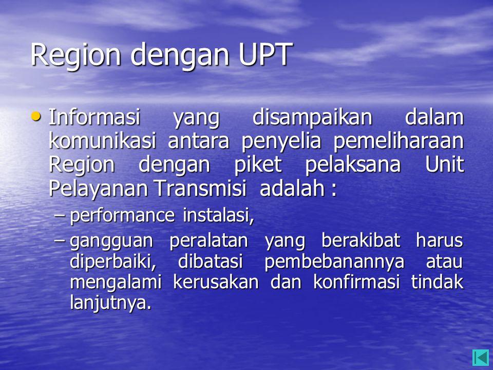 Region dengan UPT