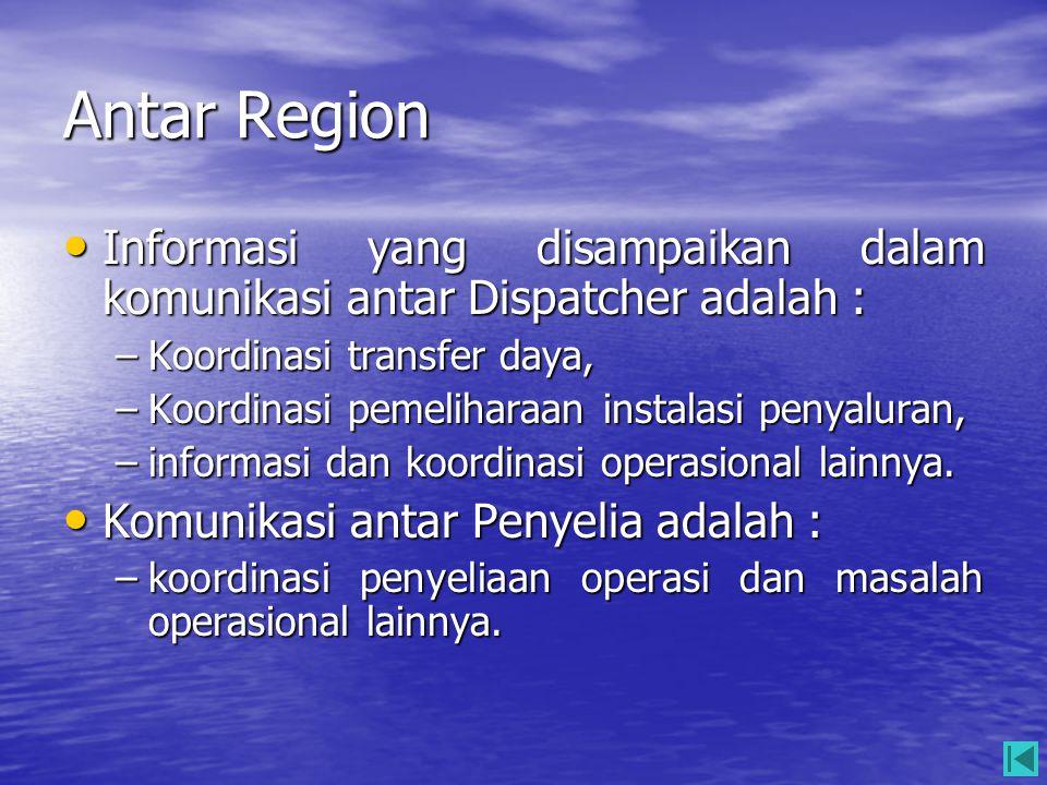 Antar Region Informasi yang disampaikan dalam komunikasi antar Dispatcher adalah : Koordinasi transfer daya,