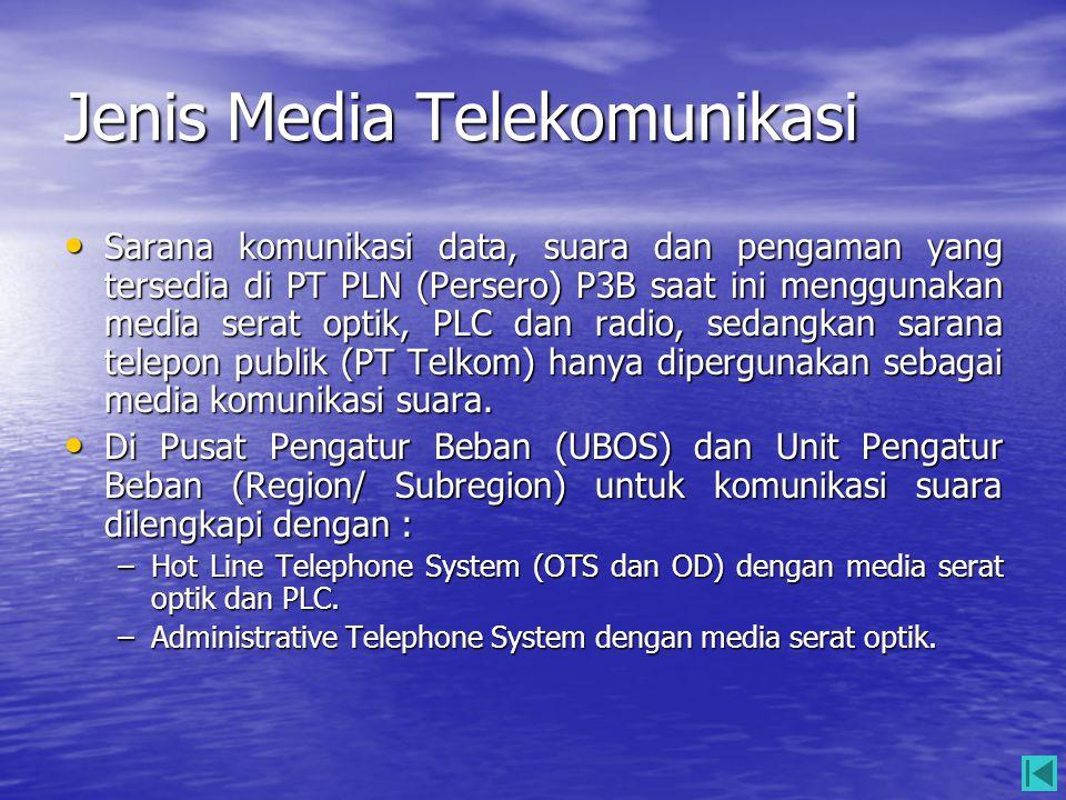 Jenis Media Telekomunikasi
