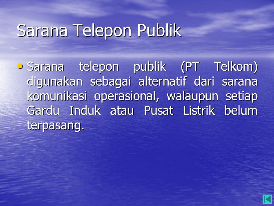 Sarana Telepon Publik