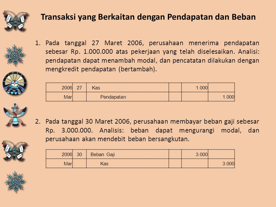 Transaksi yang Berkaitan dengan Pendapatan dan Beban