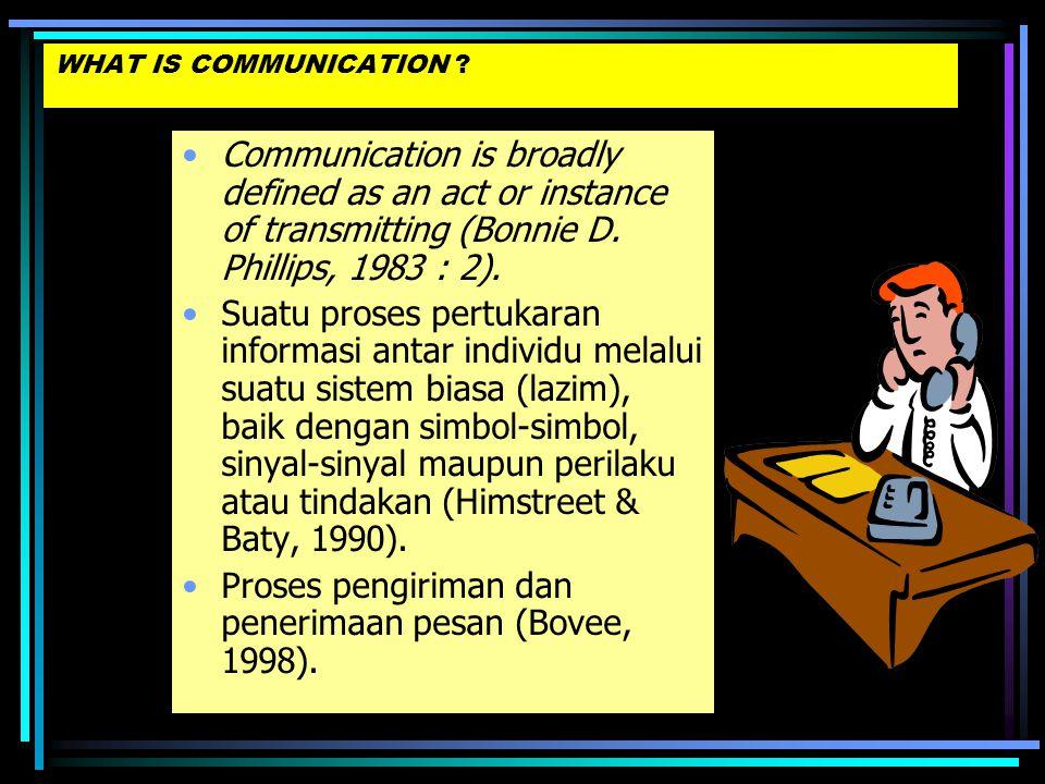 Proses pengiriman dan penerimaan pesan (Bovee, 1998).