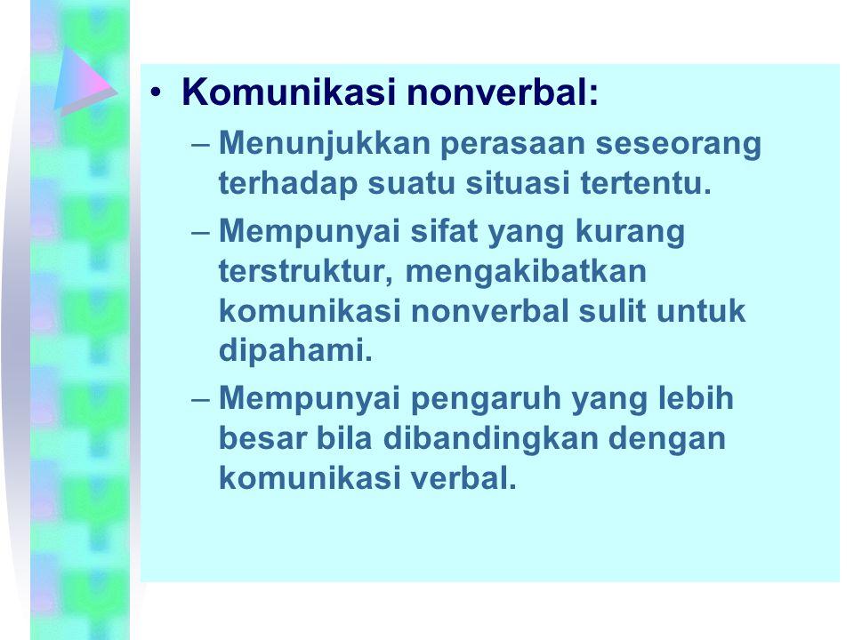 Komunikasi nonverbal: