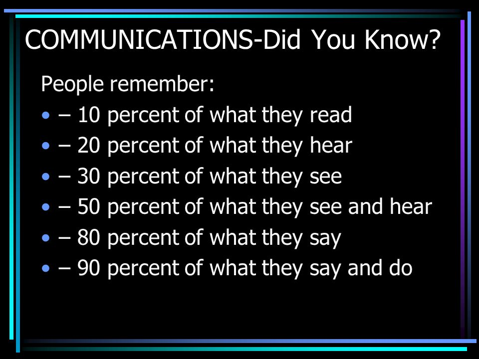COMMUNICATIONS-Did You Know