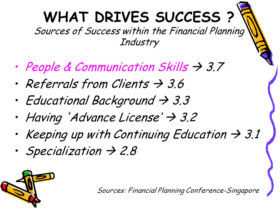 WHAT DRIVES SUCCESS Sources of Success within the Financial Planning Industry