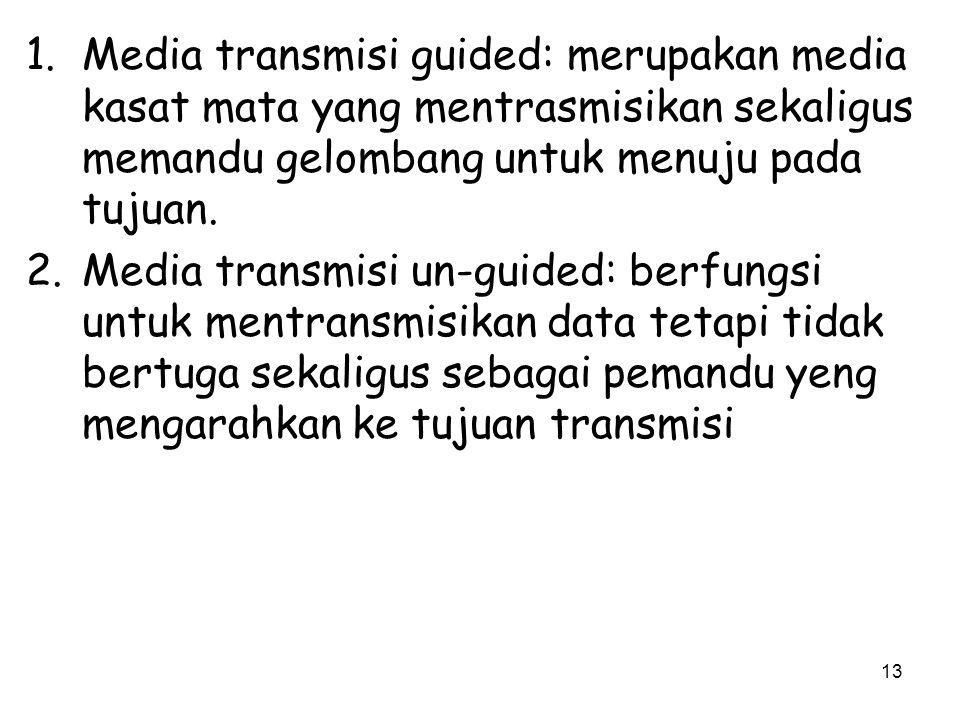 Media transmisi guided: merupakan media kasat mata yang mentrasmisikan sekaligus memandu gelombang untuk menuju pada tujuan.