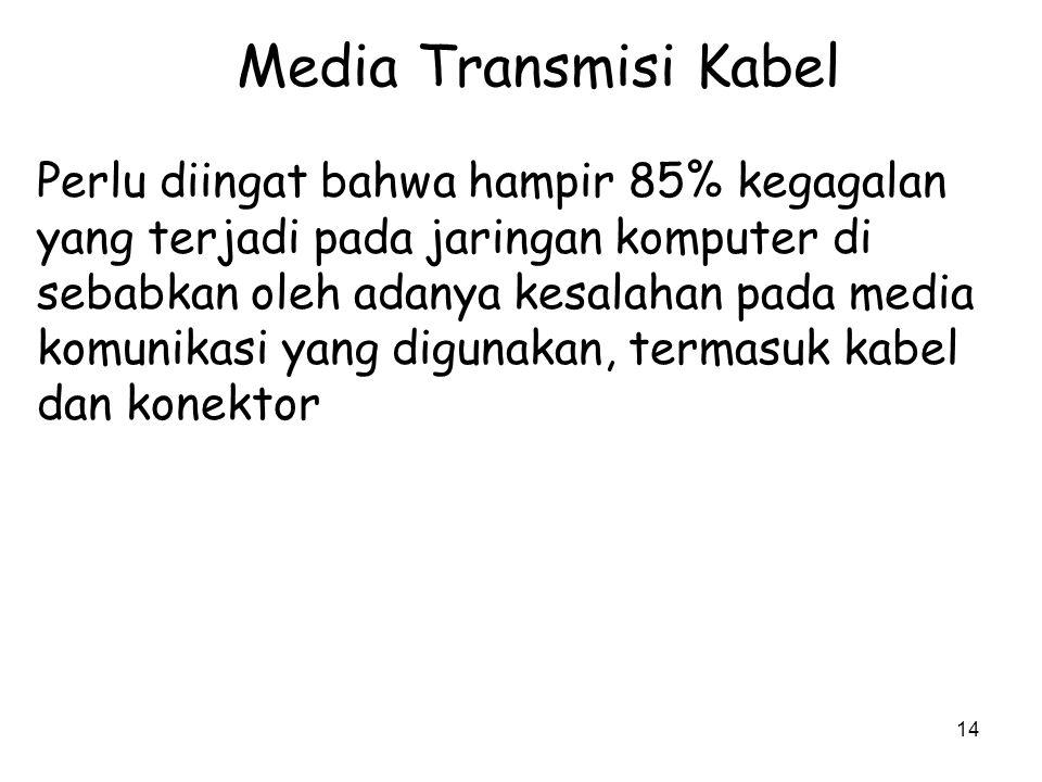 Media Transmisi Kabel