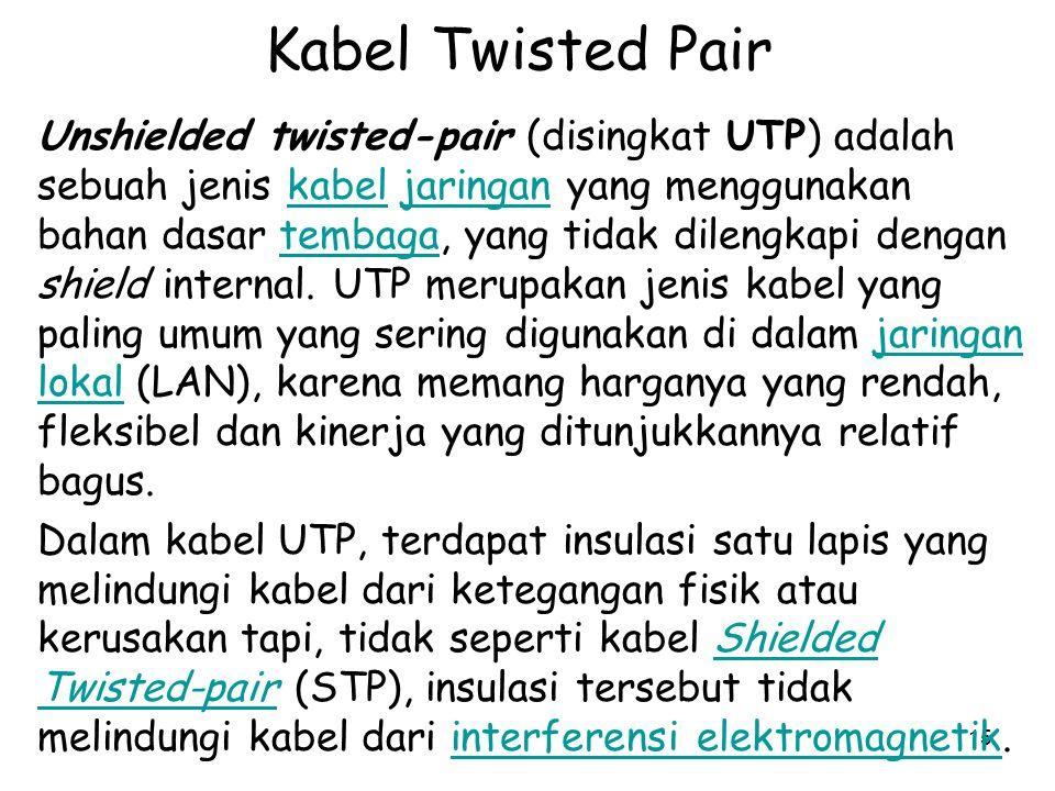Kabel Twisted Pair