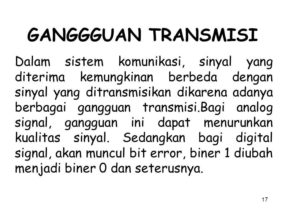 GANGGGUAN TRANSMISI