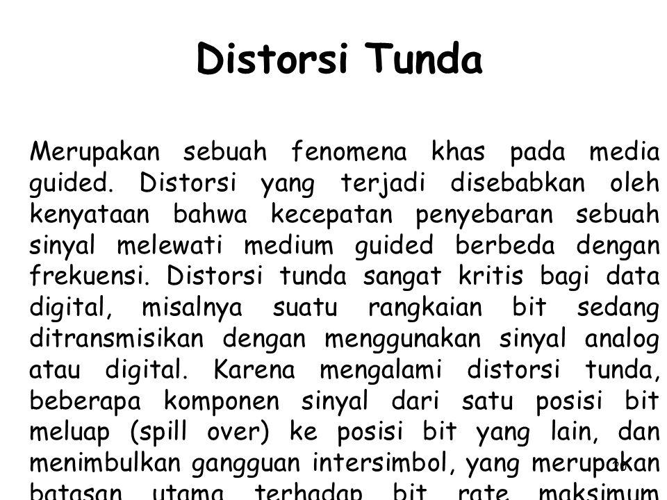 Distorsi Tunda