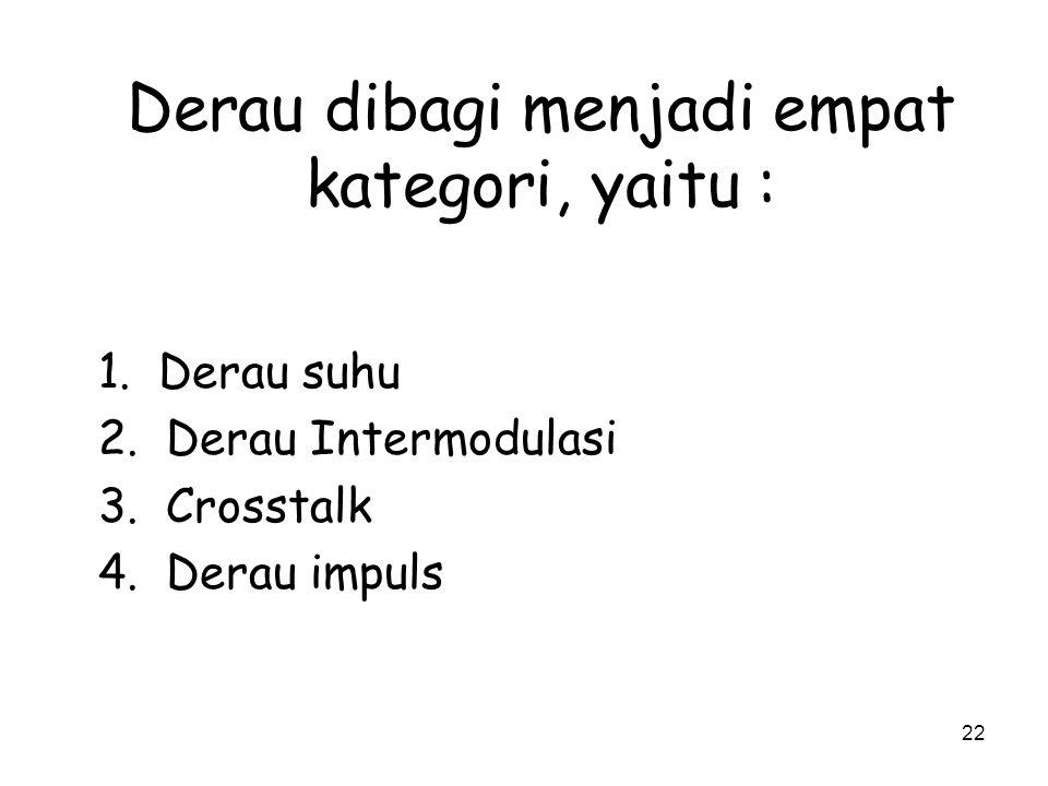 Derau dibagi menjadi empat kategori, yaitu :