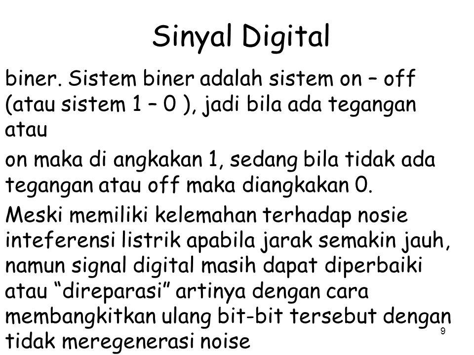 Sinyal Digital biner. Sistem biner adalah sistem on – off (atau sistem 1 – 0 ), jadi bila ada tegangan atau.
