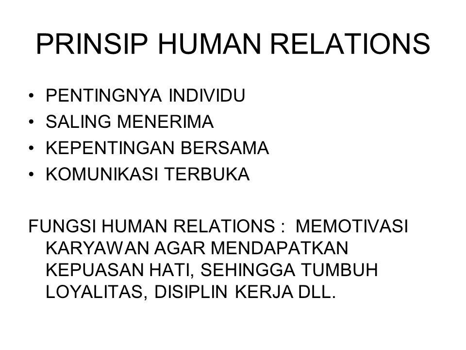 PRINSIP HUMAN RELATIONS