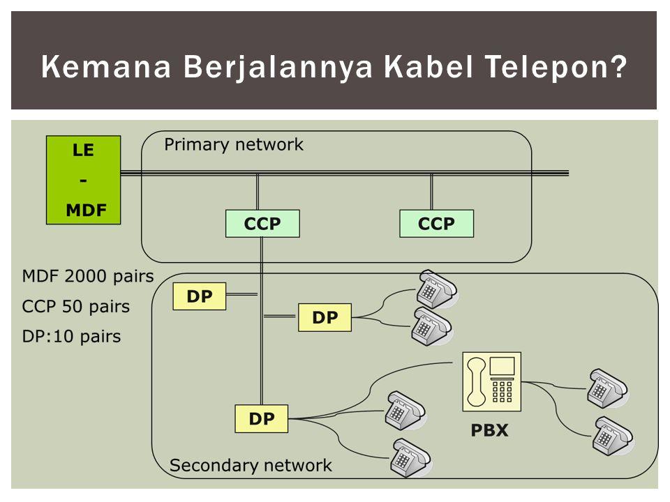 Kemana Berjalannya Kabel Telepon
