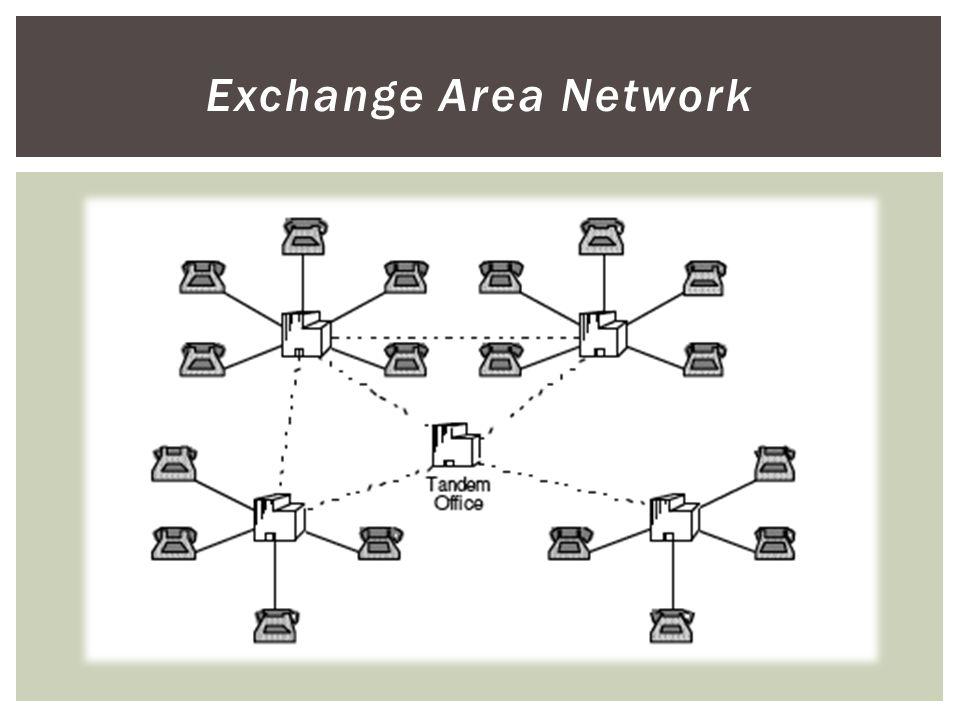 Exchange Area Network Jaringan exchange terdiri dari exchange lokal dan tandem yang dihubungkan dengan trunk.