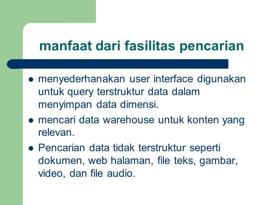 manfaat dari fasilitas pencarian