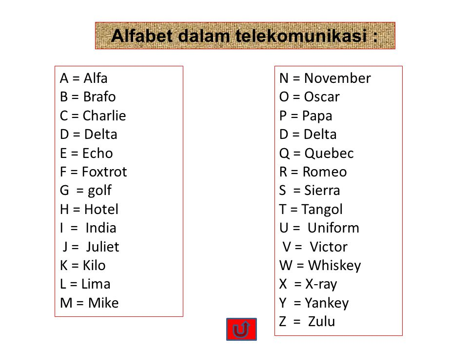 Alfabet dalam telekomunikasi :