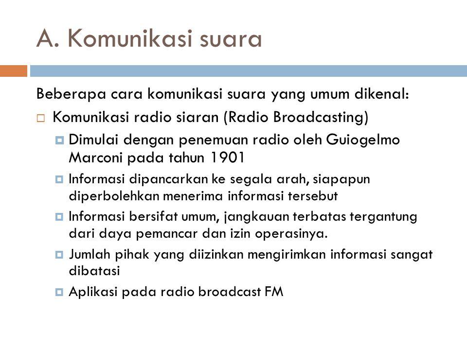 A. Komunikasi suara Beberapa cara komunikasi suara yang umum dikenal: