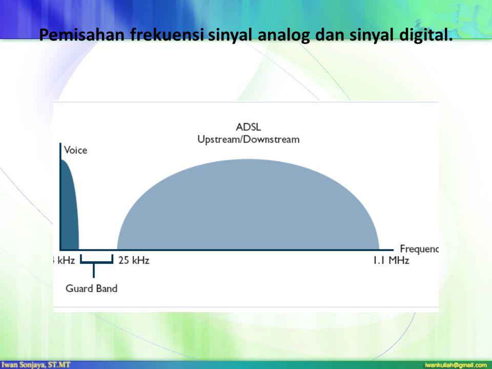 Pemisahan frekuensi sinyal analog dan sinyal digital.