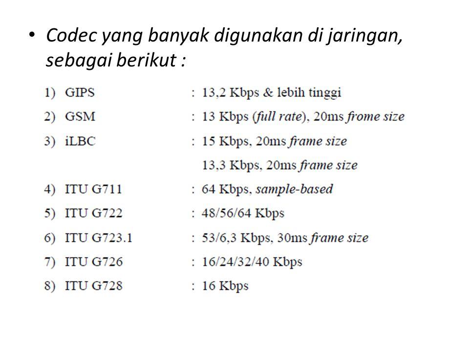 Codec yang banyak digunakan di jaringan, sebagai berikut :