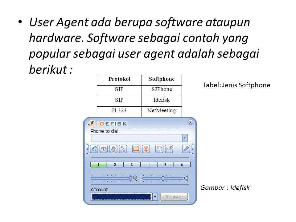 User Agent ada berupa software ataupun hardware