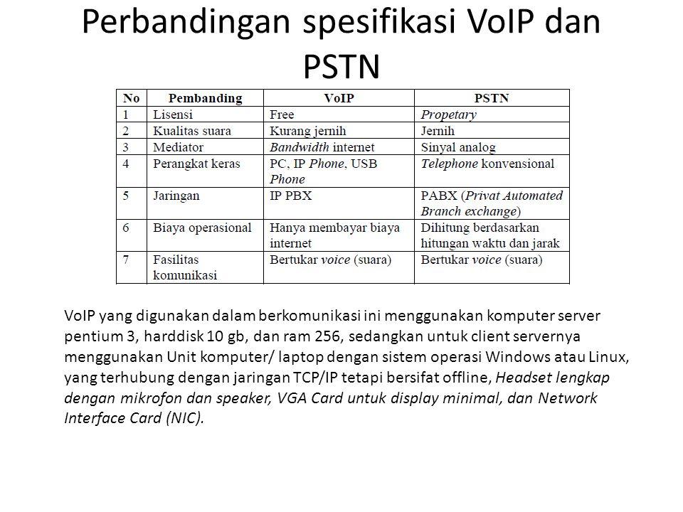 Perbandingan spesifikasi VoIP dan PSTN