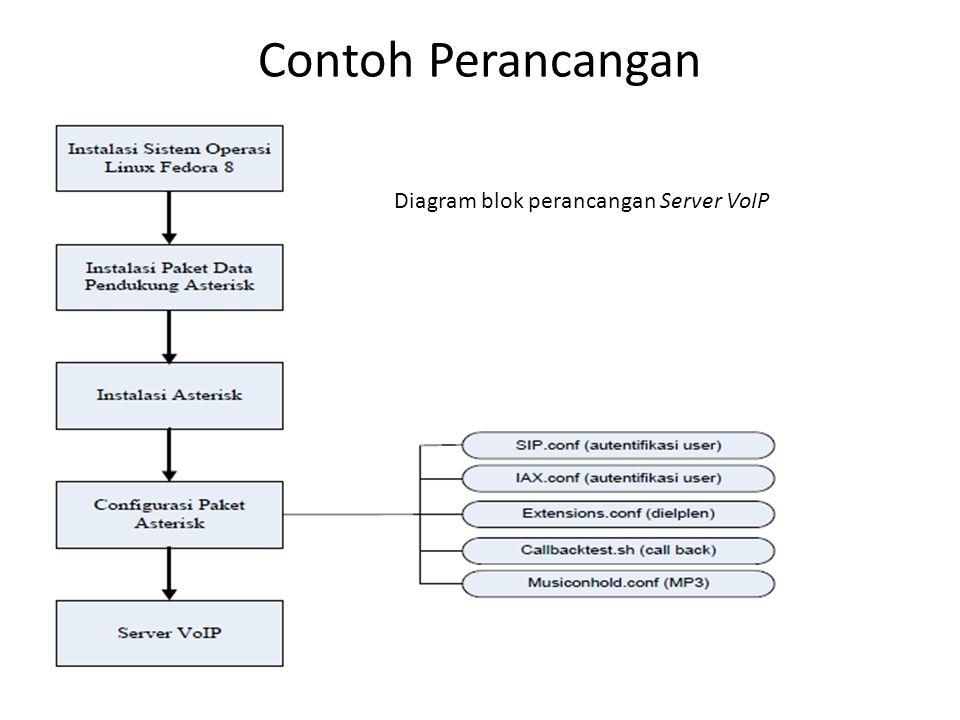 Contoh Perancangan Diagram blok perancangan Server VoIP