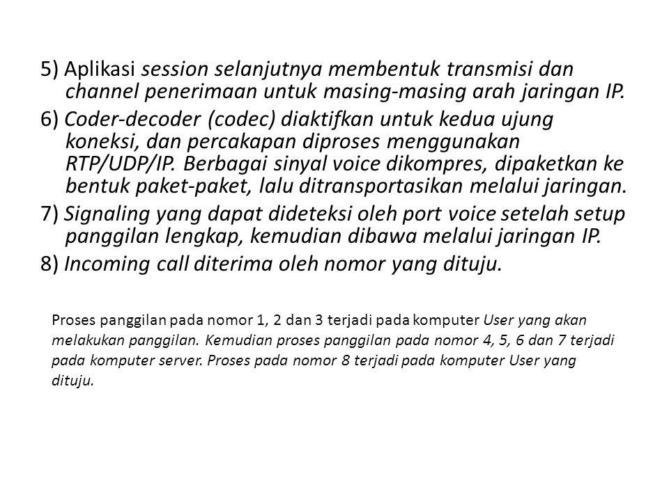 8) Incoming call diterima oleh nomor yang dituju.