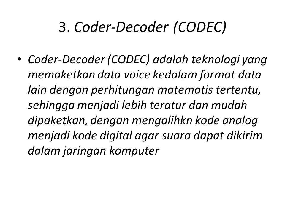 3. Coder-Decoder (CODEC)